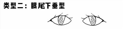 北京亚博app苹果版下载亚博体育官网软件下载造型学校 五大眼型分析2