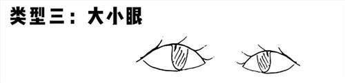 北京亚博app苹果版下载亚博体育官网软件下载造型学校 五大眼型分析3