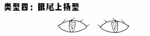 北京亚博app苹果版下载亚博体育官网软件下载造型学校 五大眼型分析4