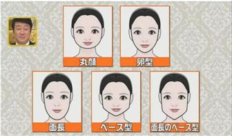不同脸型适合的发型1