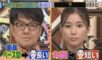 不同脸型适合的发型154