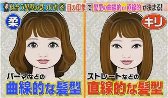 不同脸型最适合的发型!